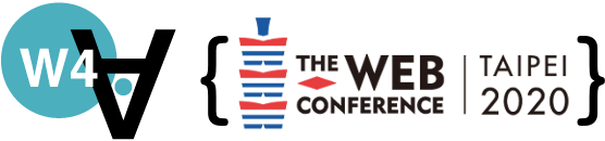 Logo of the 2020 Web for All Conference, held in Taipei (Taiwan).